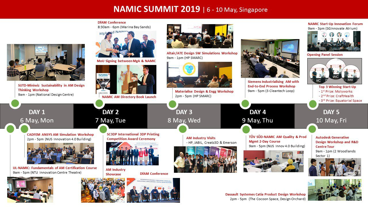 News : Namic
